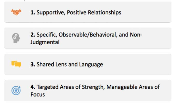 A screenshot of four hallmarks of effective feedback.
